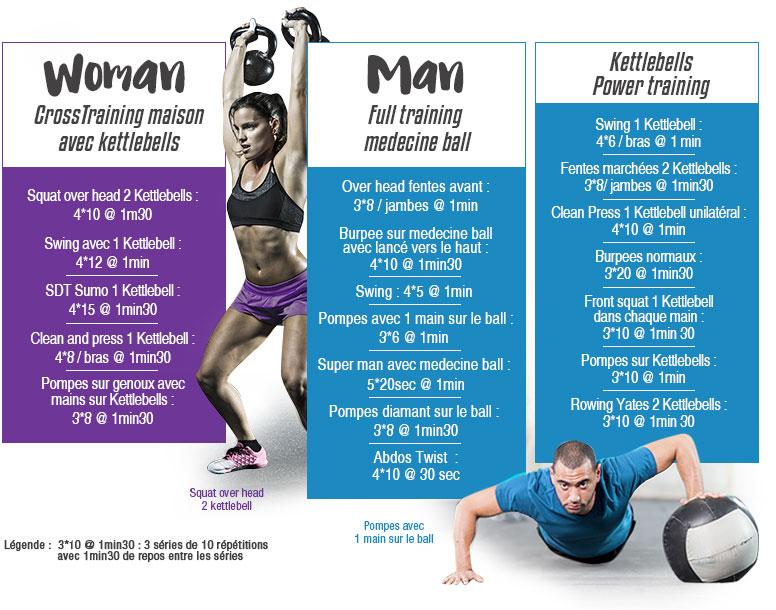 programme cross training