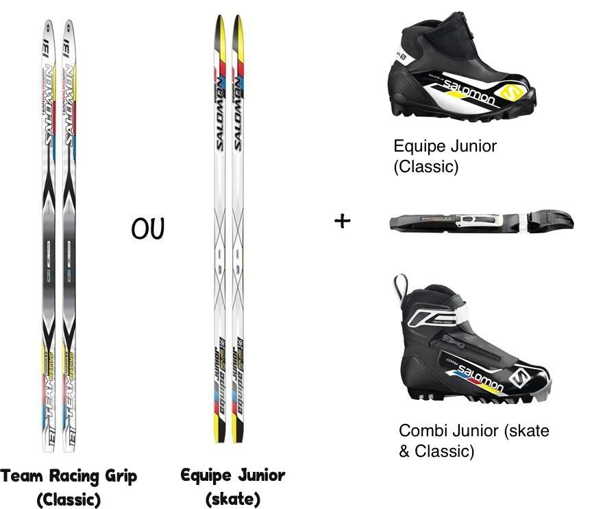 ski de fond matériel